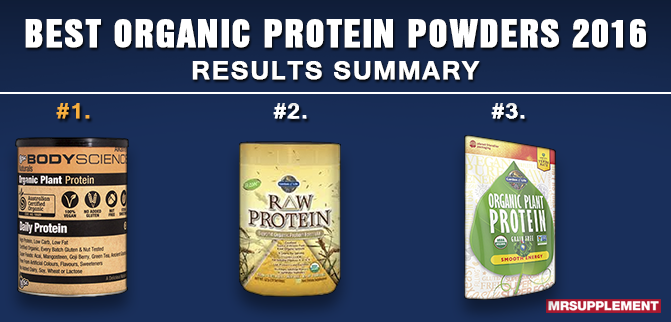 Best Organic Protein Powders of 2016