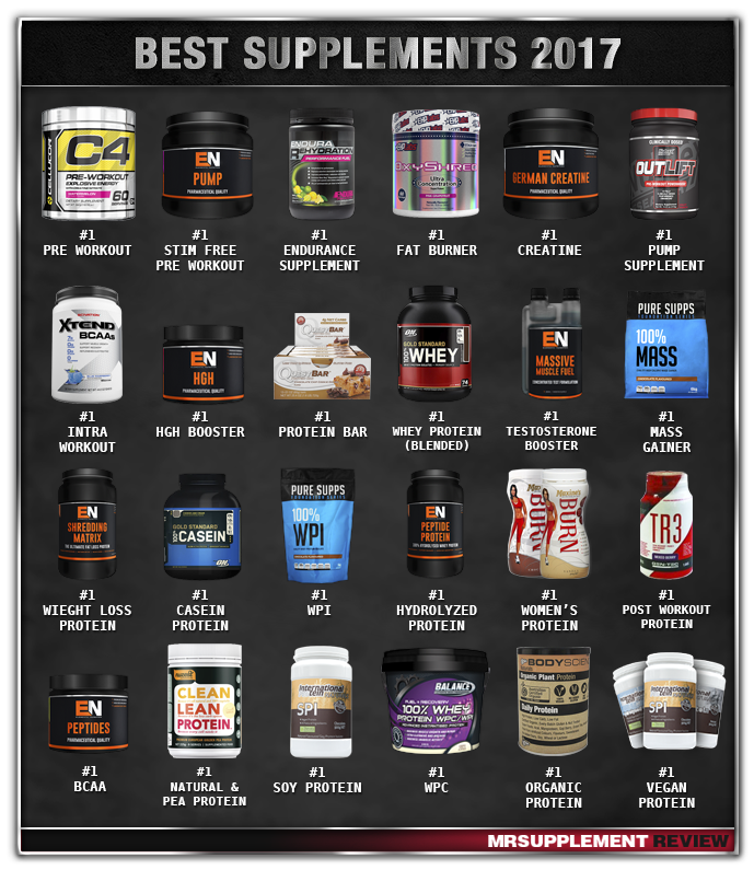 Keep An Eye Out On Our Articles This Year New And Upcoming Products But Let S Take A Look At The Absolute Best Supplements You Should Get In 2017