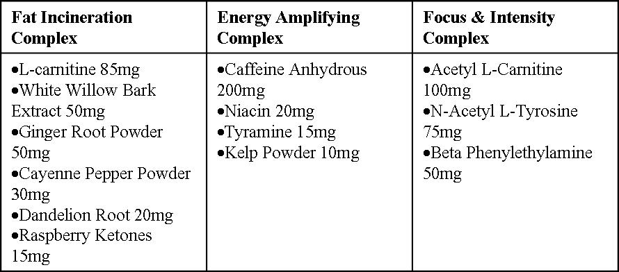 Maxine's Skinny Pills Ingredients