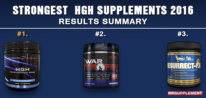 Strongest hGH Supplement 2016 Results
