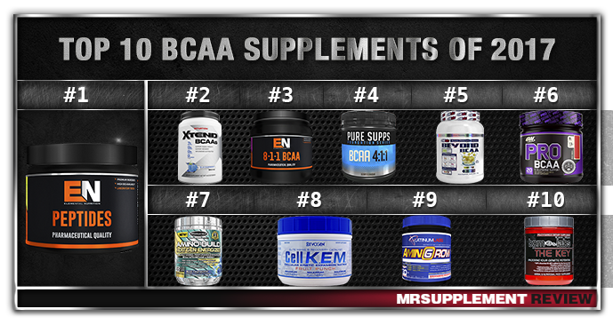 Top 10 BCAA Supplements 2017