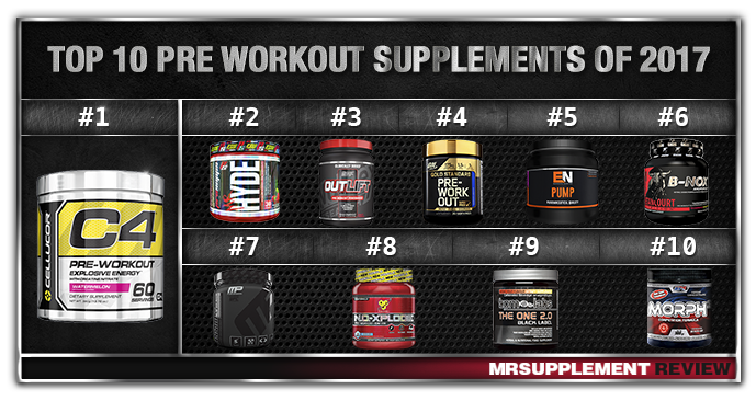 Top 10 Preworkout Supplements 2017