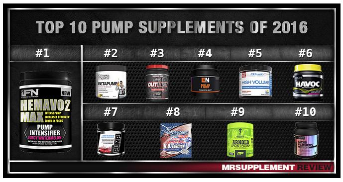 Top 10 Best Pump Supplements of 2016