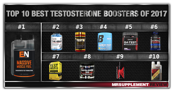 Top 10 Best Testosterone Boosters 2017