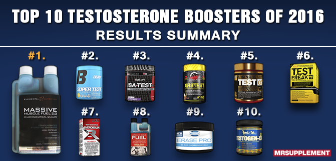 top 5 natural testosterone boosters - hcg testosterone replacement, Skeleton