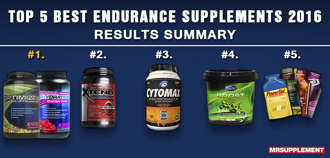 Top 5 Best Endurance Supplements of 2016