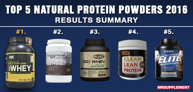Top 5 Best Natural Protein Powders of 2016
