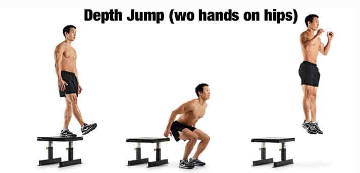 depth jump sequence