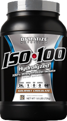 Dymatize Iso 100 - MrSupplement Review