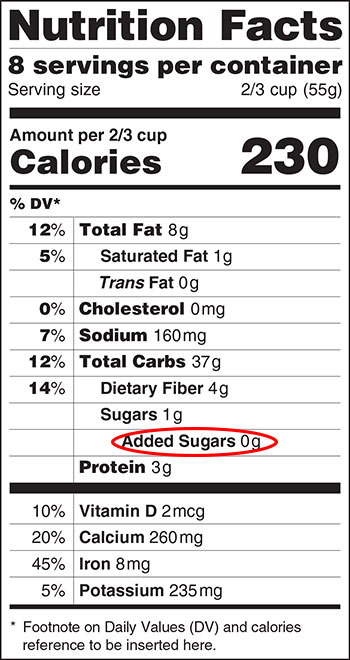 sample-nutrition-fact-label-w-added-sugar