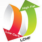 Top 7 Tips for Following a Low Carb High Fat Diet