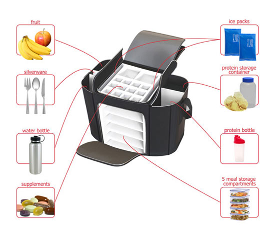 6 Pack Meal Management System